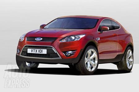 Ford Kuga Coupe