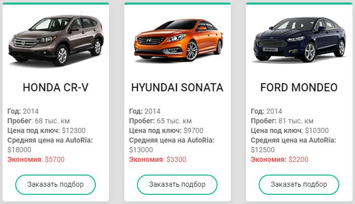 Доставка авто из Америки - cars.usain.ua